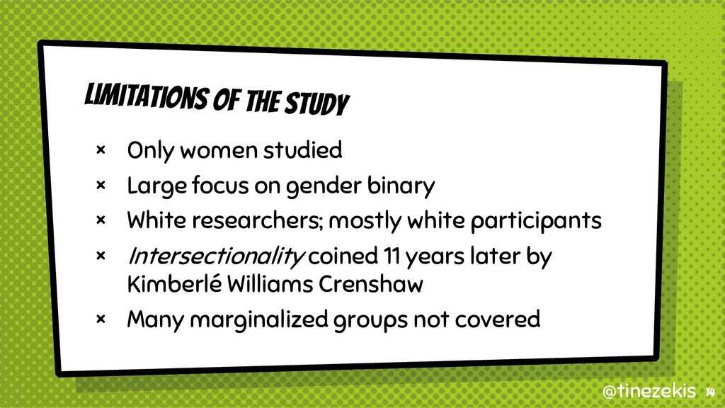 Limitations of the Study × Only women studied ×...