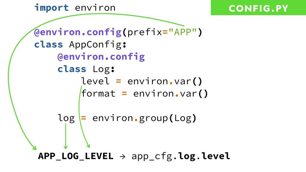 APP_LOG_LEVEL → app_cfg.log.level import enviro...