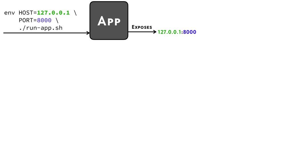 127.0.0.1:8000 Exposes env HOST=127.0.0.1 \ POR...