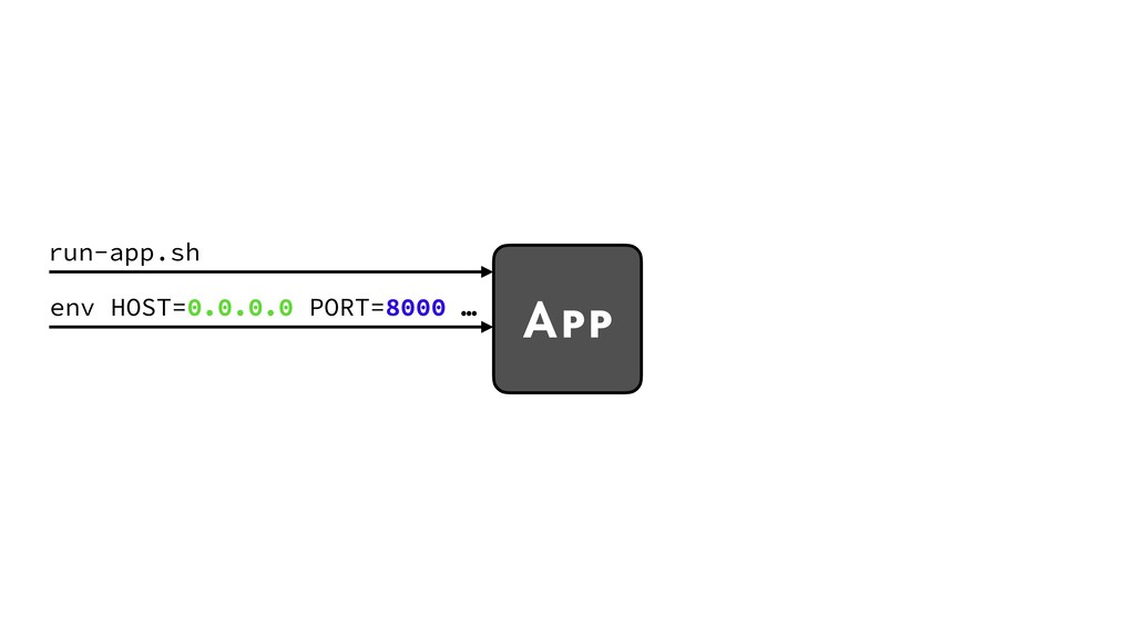 run-app.sh env HOST=0.0.0.0 PORT=8000 … App