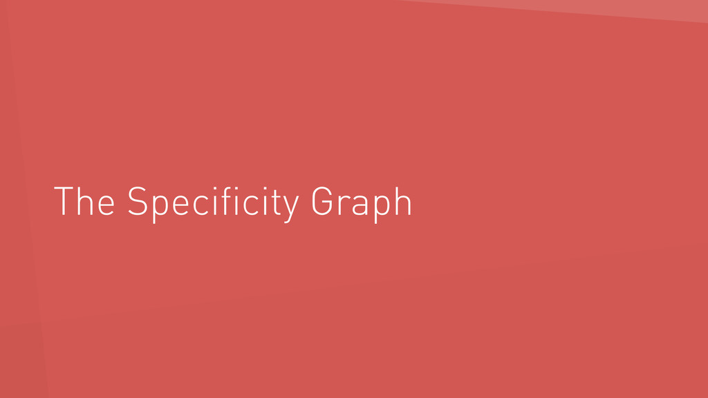 The Specificity Graph
