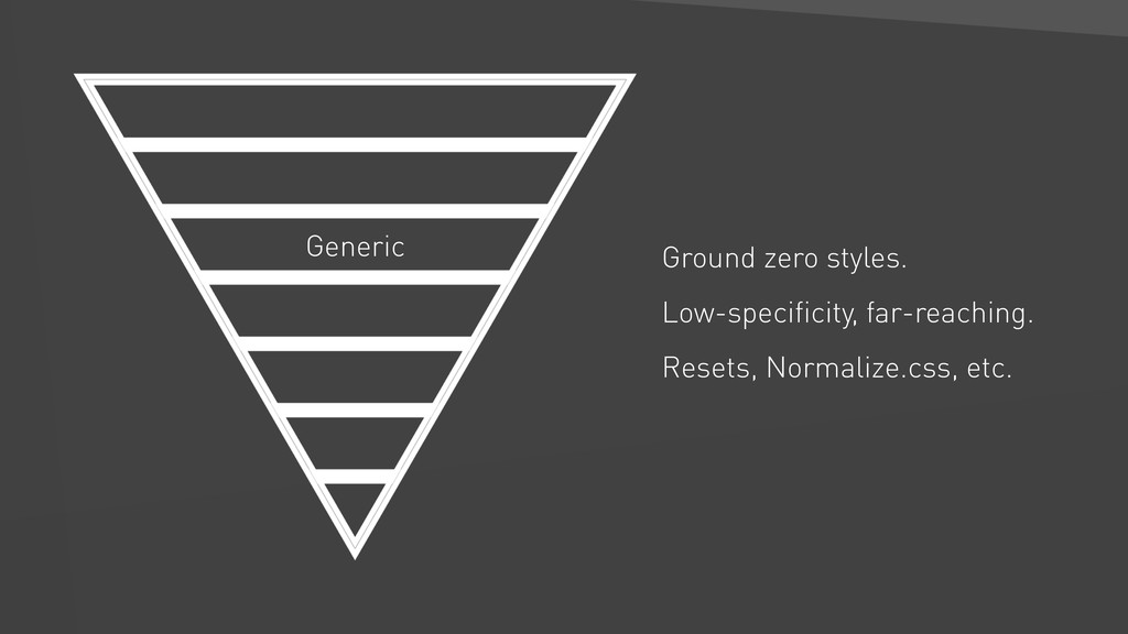 Generic Ground zero styles. Low-specificity, far...