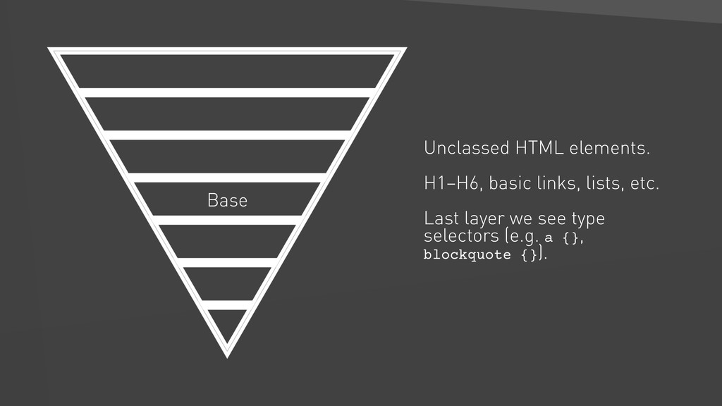 Base Unclassed HTML elements. H1–H6, basic link...