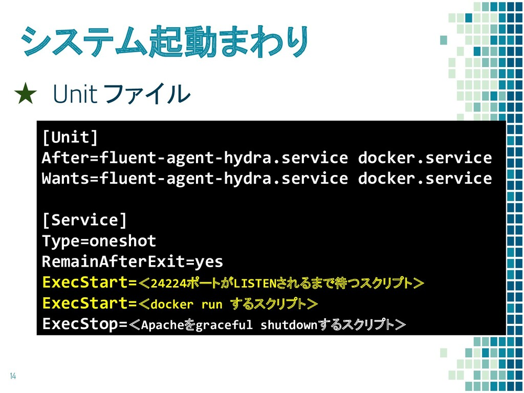 ★ Unit ファイル システム起動まわり 14 [Unit] After=fluent-ag...