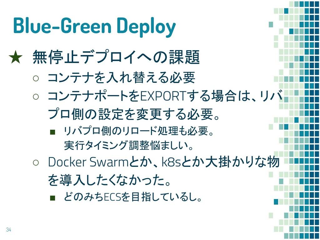 Blue-Green Deploy ★ 無停止デプロイへの課題 ○ コンテナを入れ替える必要 ...