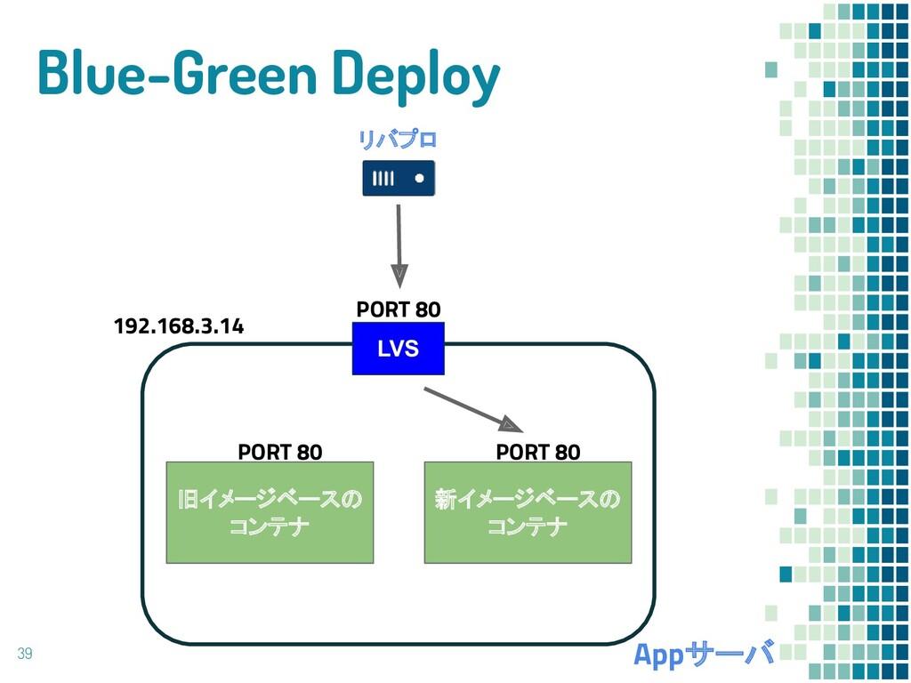 Blue-Green Deploy 39 リバプロ Appサーバ 旧イメージベースの コンテナ...