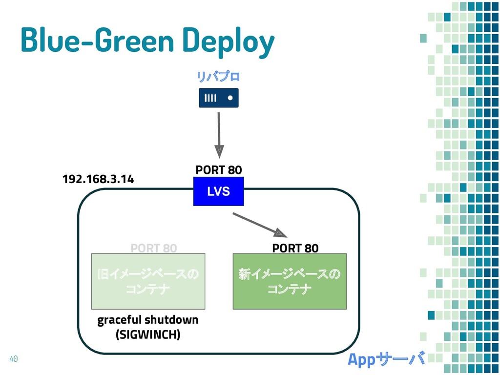 Blue-Green Deploy 40 リバプロ Appサーバ 旧イメージベースの コンテナ...