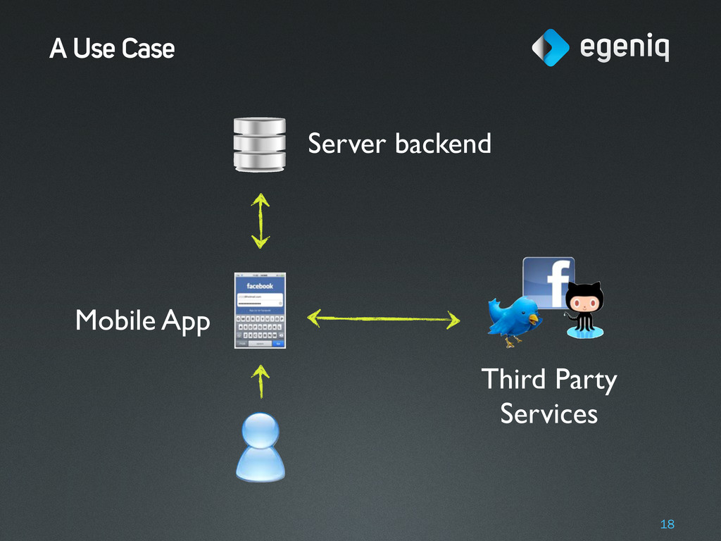 A Use Case 18 Mobile App Third Party Services S...
