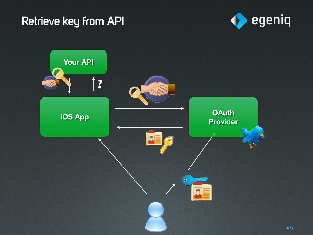 Retrieve key from API 45 iOS App OAuth Provider...