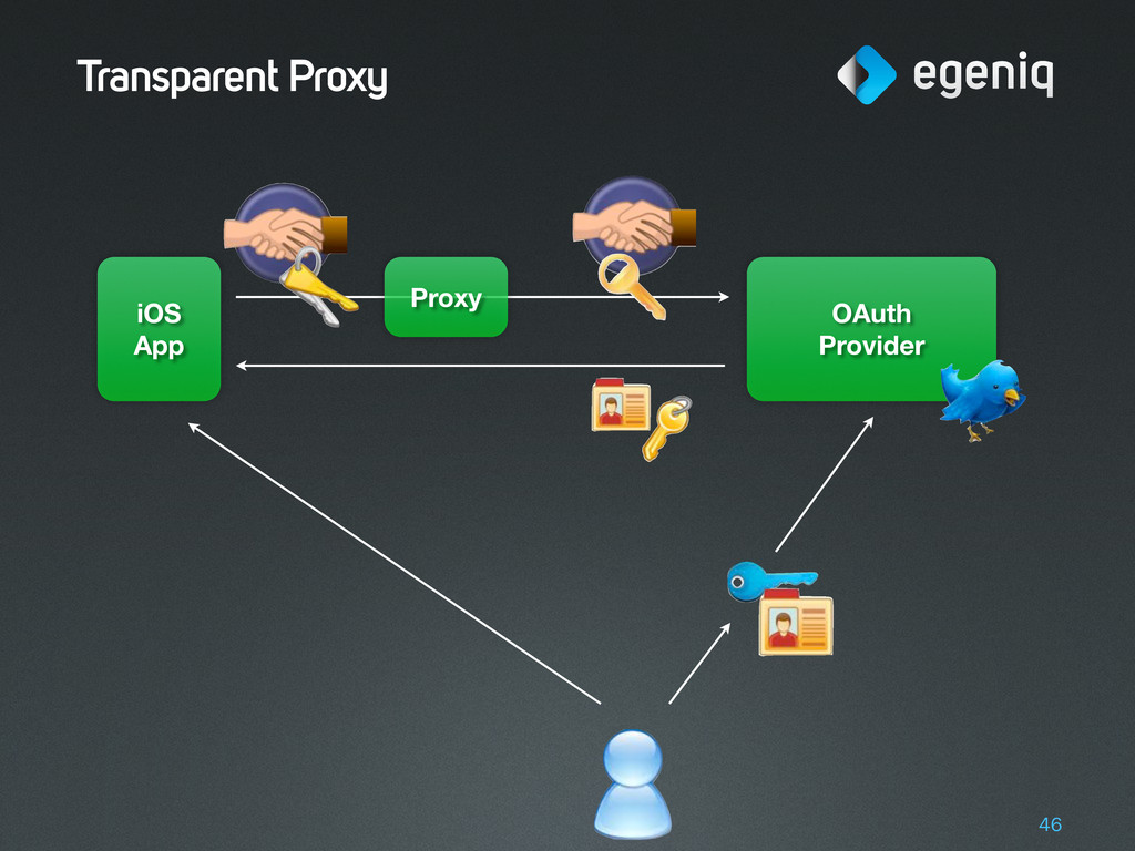 Transparent Proxy 46 iOS App OAuth Provider Pro...
