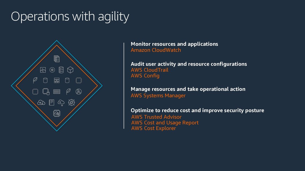 Operations with agility Monitor resources and a...