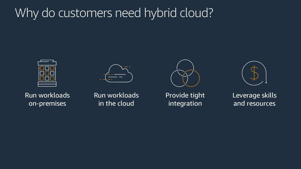 Why do customers need hybrid cloud? Run workloa...