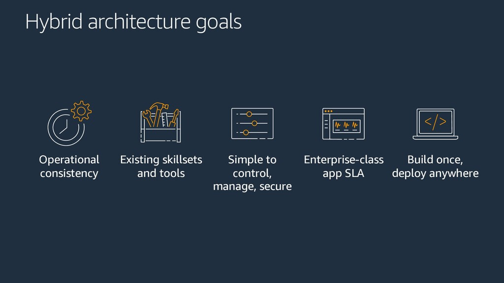 Hybrid architecture goals Operational consisten...