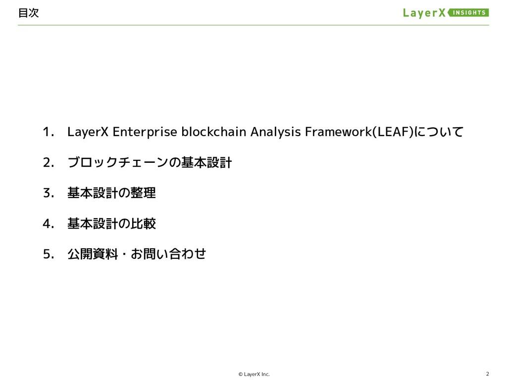 2 © LayerX Inc. 1. LayerX Enterprise blockchain...