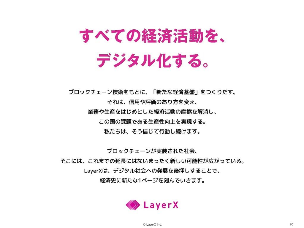 20 © LayerX Inc. まとめ Corda、HLF、Quorum比較まとめ セキュリ...