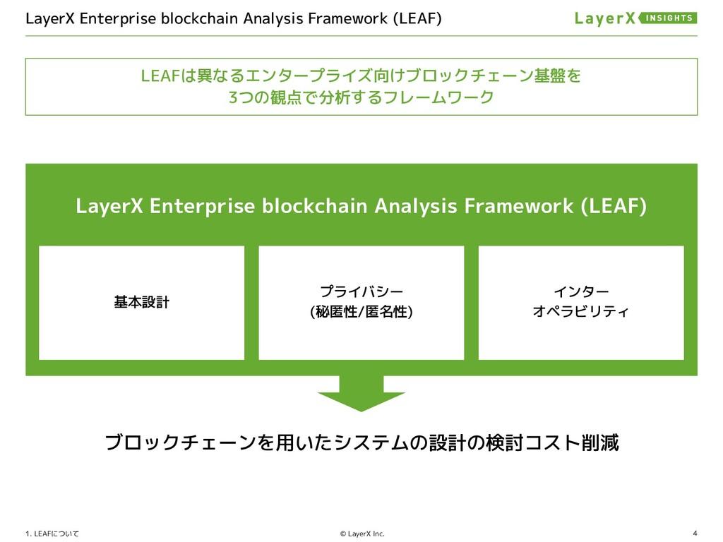 4 © LayerX Inc. LayerX Enterprise blockchain An...