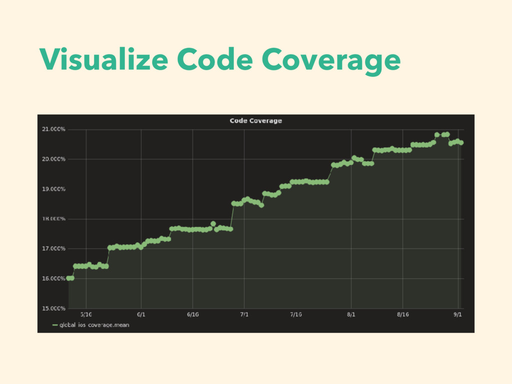 Visualize Code Coverage