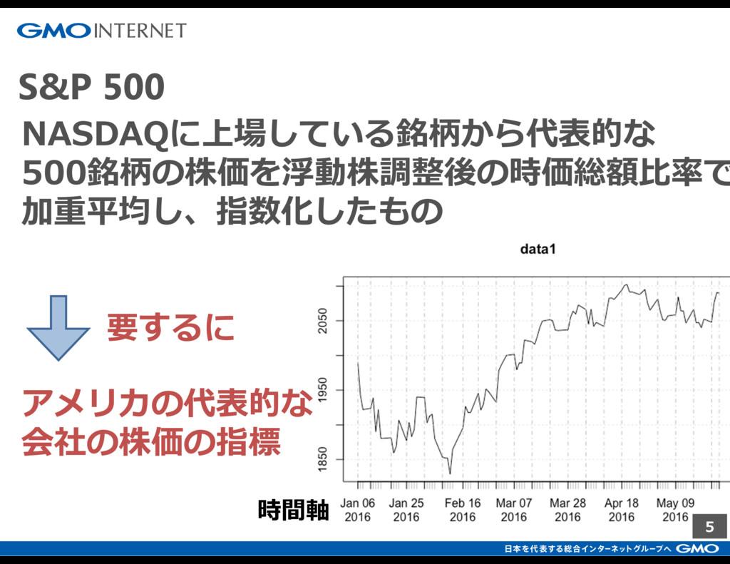 5 S&P 500 NASDAQに上場している銘柄から代表的な 500銘柄の株価を浮動株調整後...