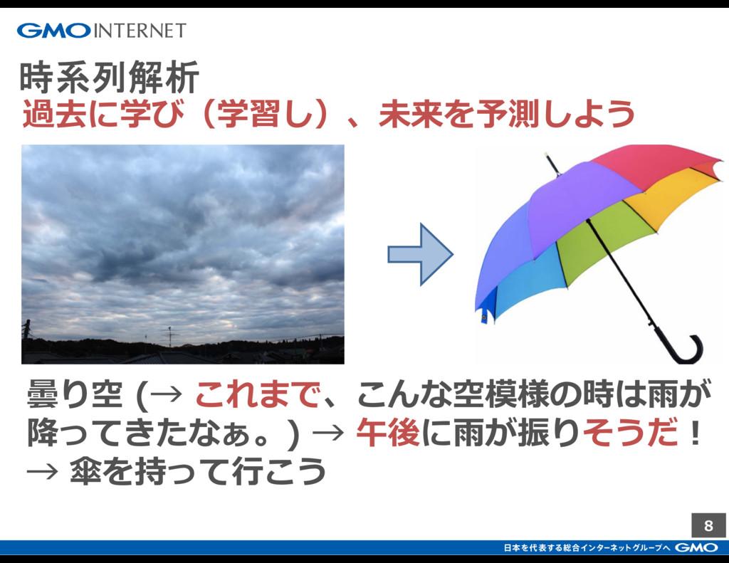 8 時系列解析 過去に学び(学習し)、未来を予測しよう 曇り空 (→ これまで、こんな空模様の...