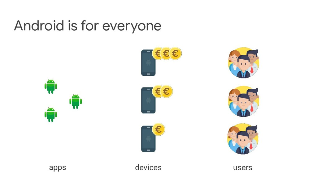 Android is for everyone apps devices users