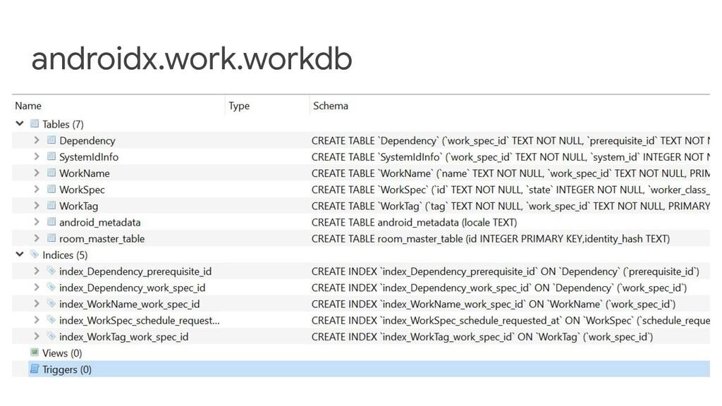 androidx.work.workdb