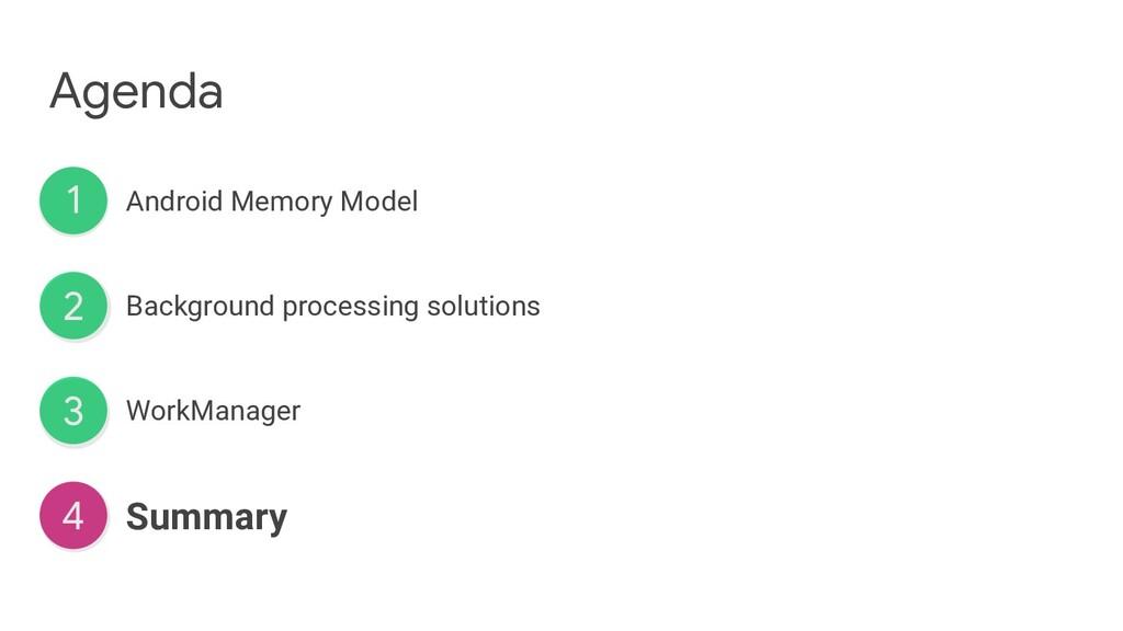 4 Agenda Summary 1 3 2 Android Memory Model Bac...