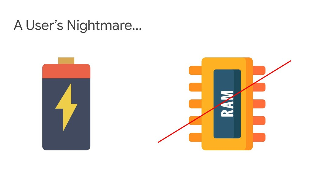 A User's Nightmare...