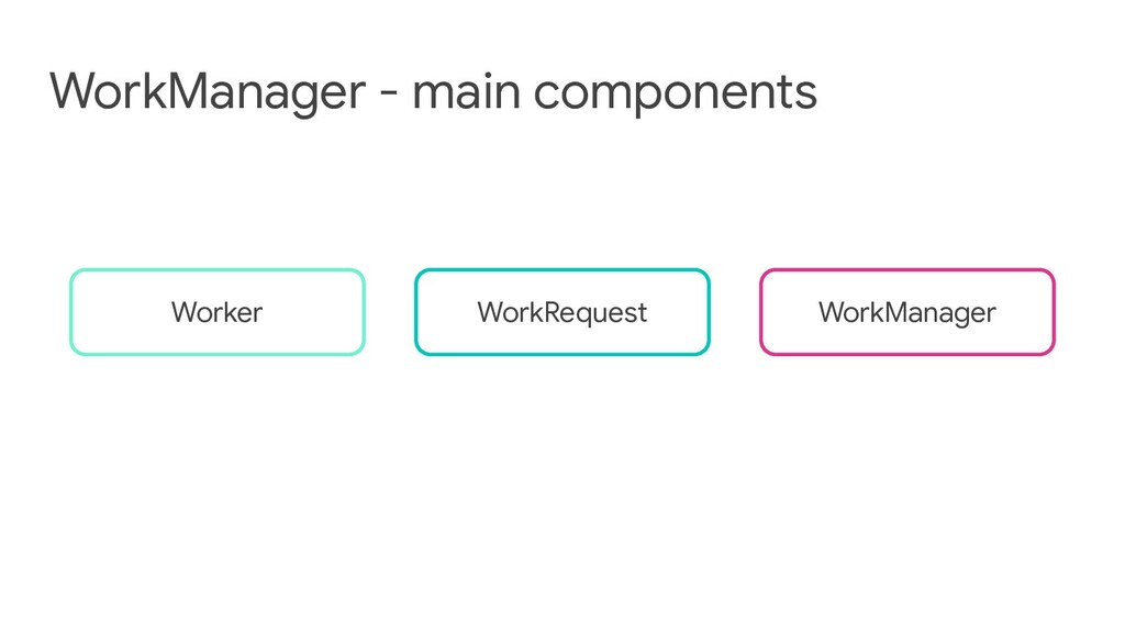 WorkManager - main components Worker WorkReques...