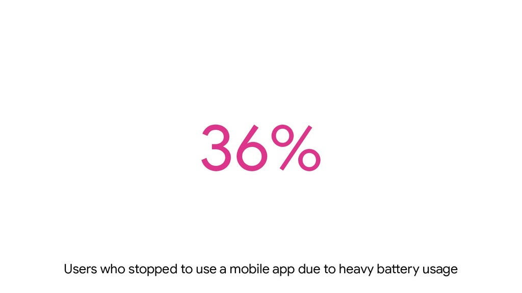 Users who stopped to use a mobile app due to he...