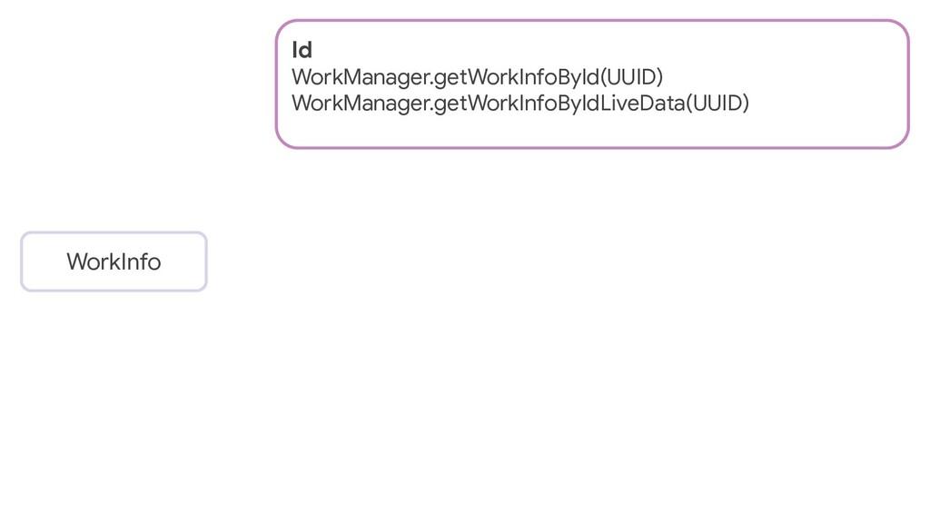 WorkInfo Id WorkManager.getWorkInfoById(UUID) W...
