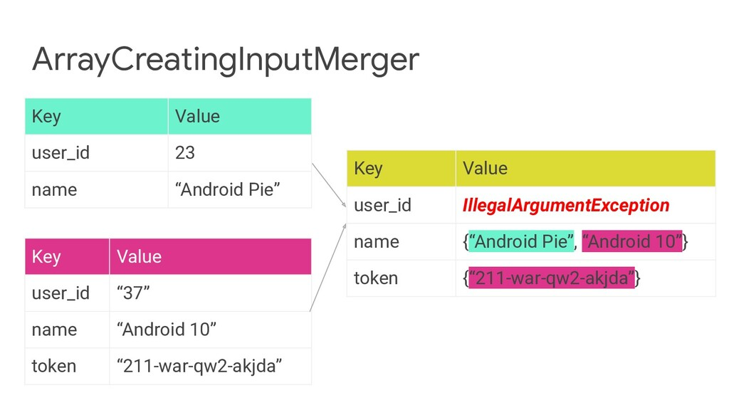 """Key Value user_id 23 name """"Android Pie"""" Key Val..."""