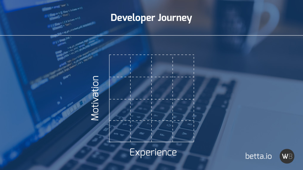 Developer Journey Experience Motivation betta.io
