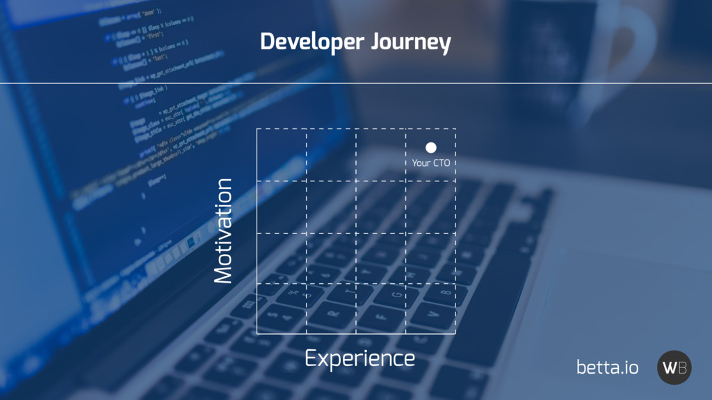 Experience Motivation Your CTO Developer Journe...