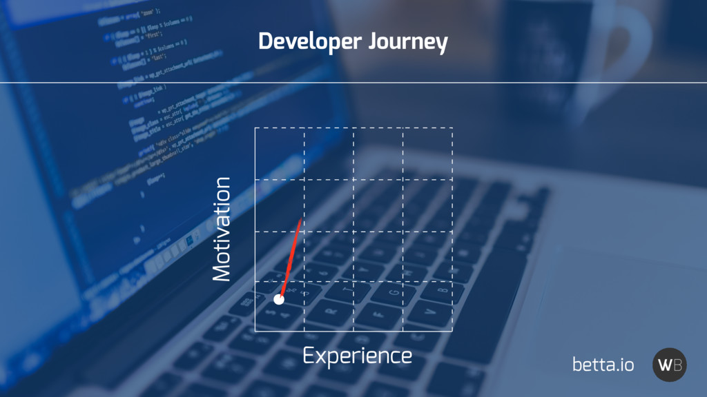 Experience Motivation Developer Journey betta.io