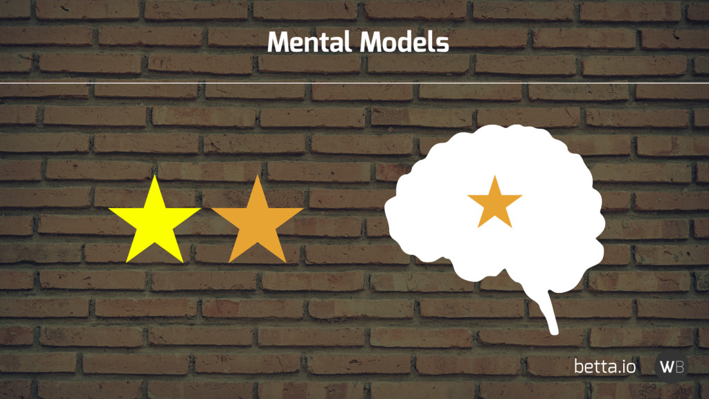 Mental Models betta.io