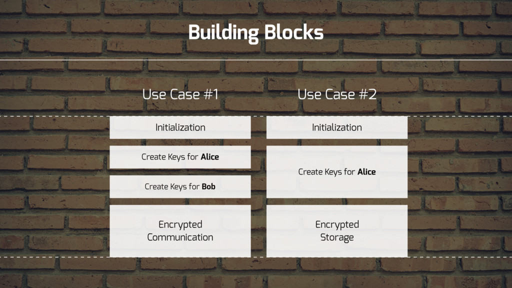 Building Blocks Initialization Use Case #1 Init...