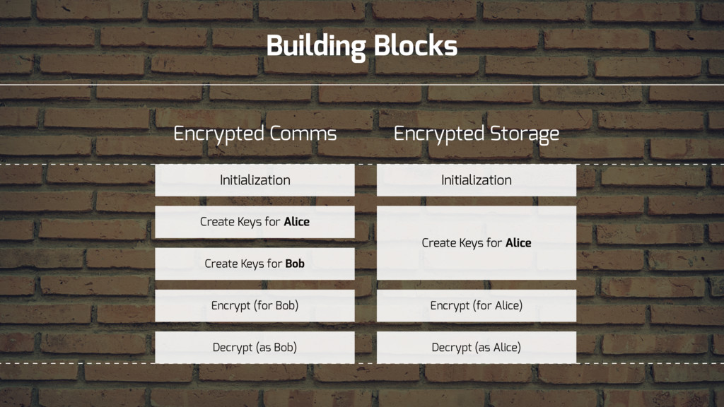 Building Blocks Initialization Encrypted Comms ...