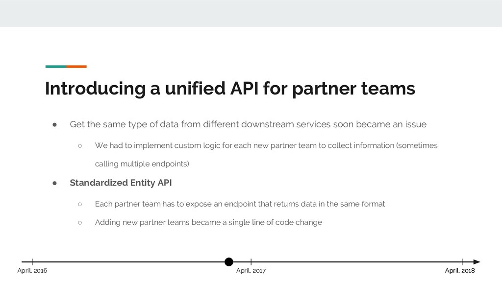 Introducing a unified API for partner teams Apr...