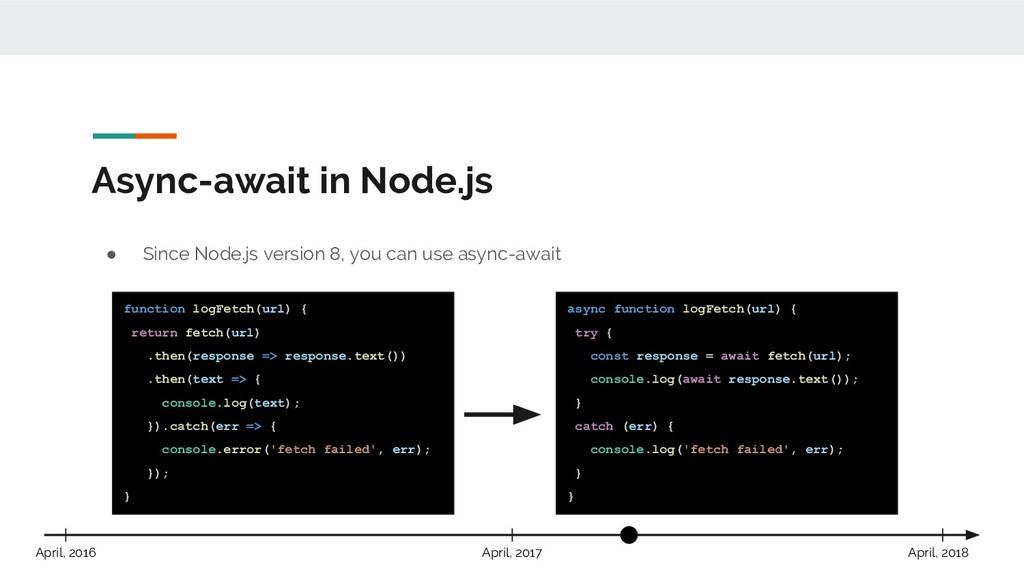 Async-await in Node.js ● Since Node.js version ...