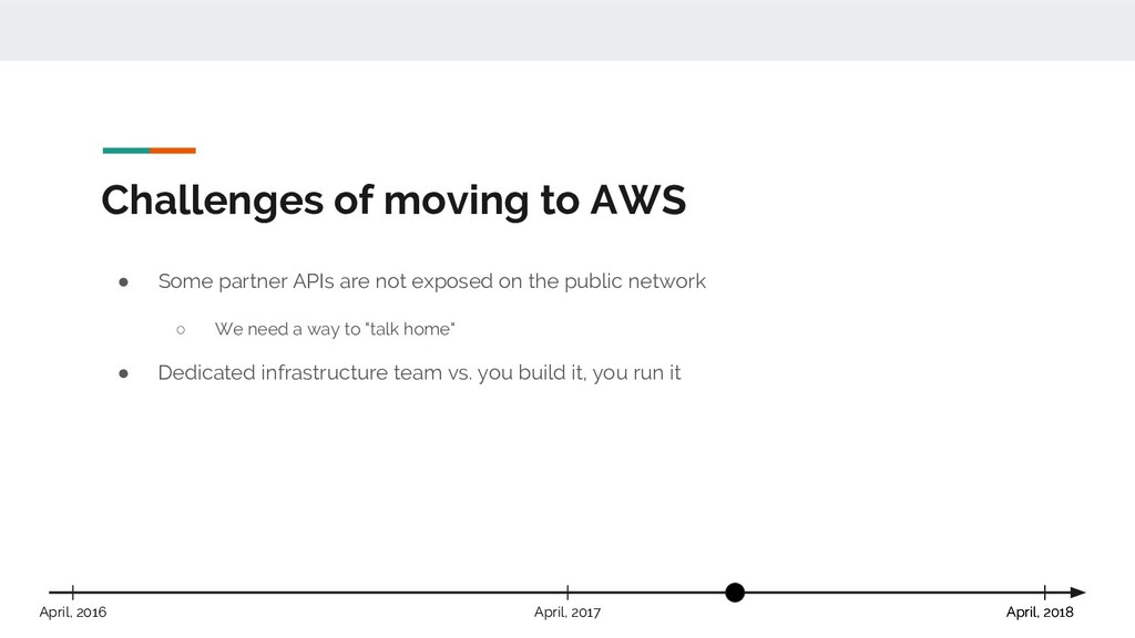 Challenges of moving to AWS April, 2018 April, ...
