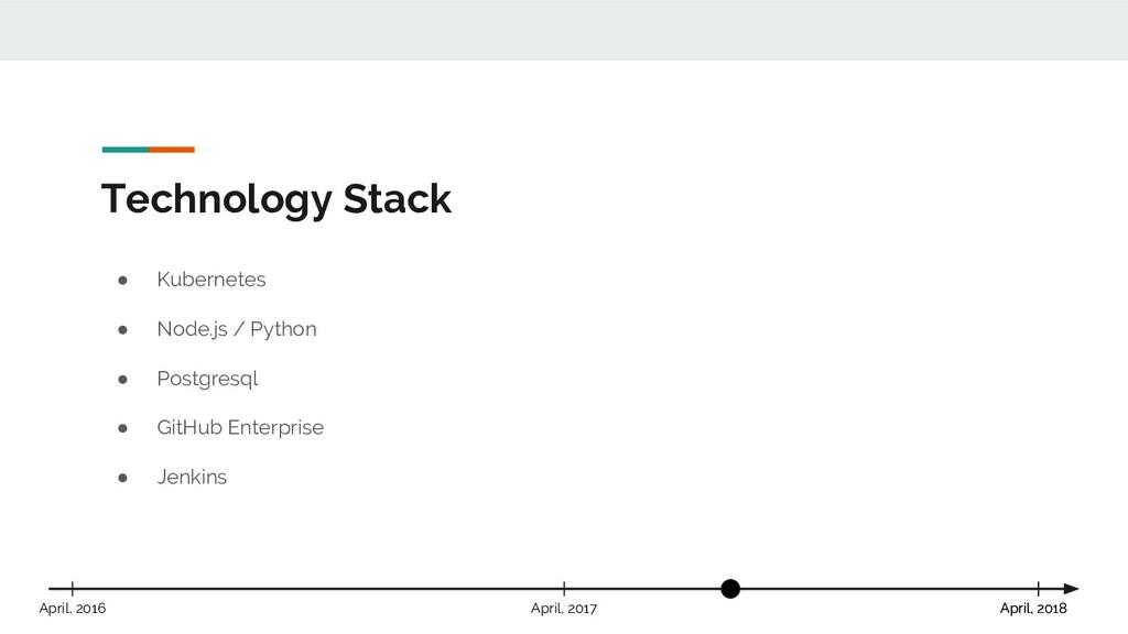 Technology Stack April, 2018 April, 2017 April,...