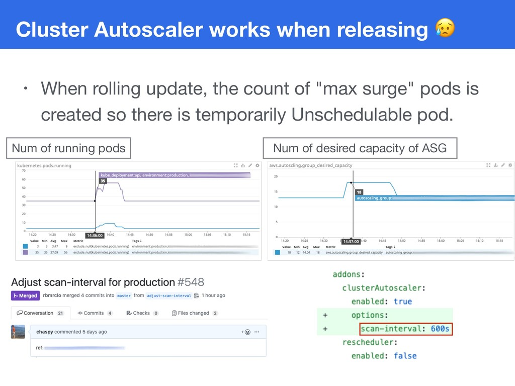 Cluster Autoscaler works when releasing  • When...