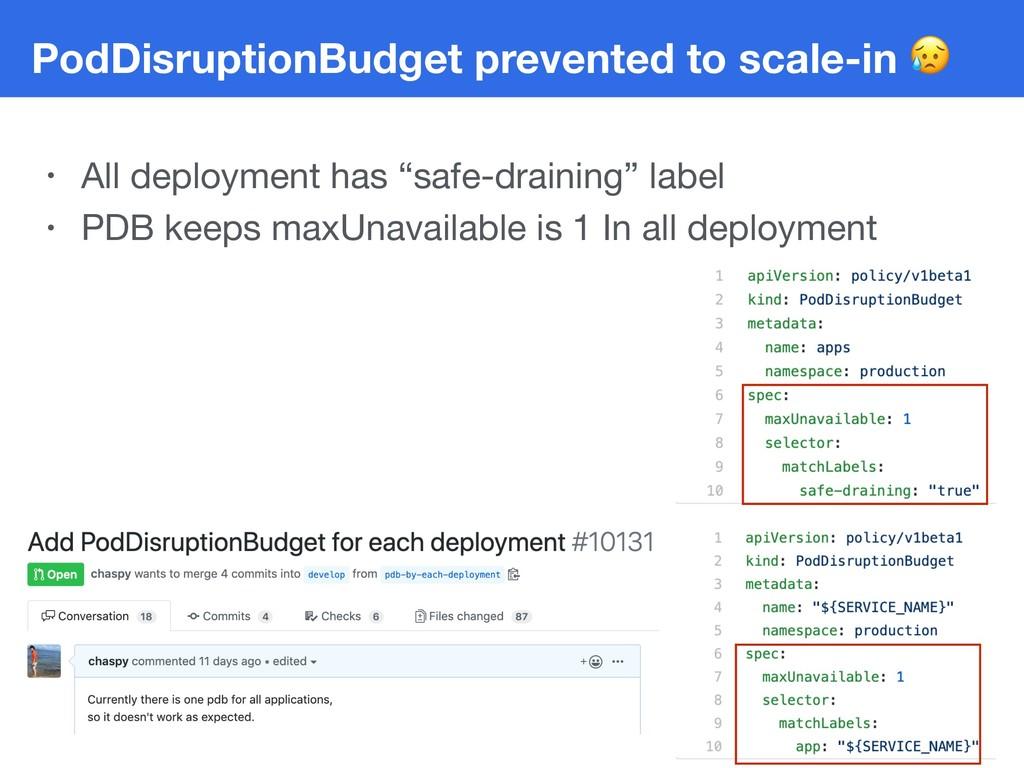 PodDisruptionBudget prevented to scale-in  • Al...