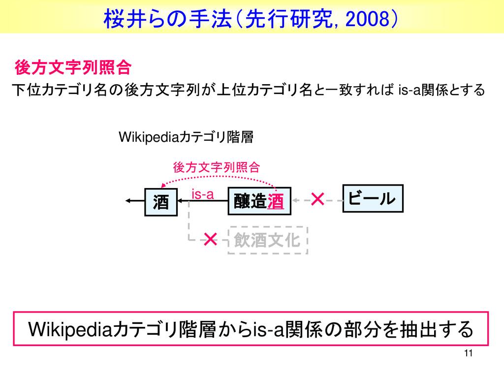 11 桜井らの手法(先行研究, 2008) 醸造酒 酒 飲酒文化 × ビール × 後方文字列照...
