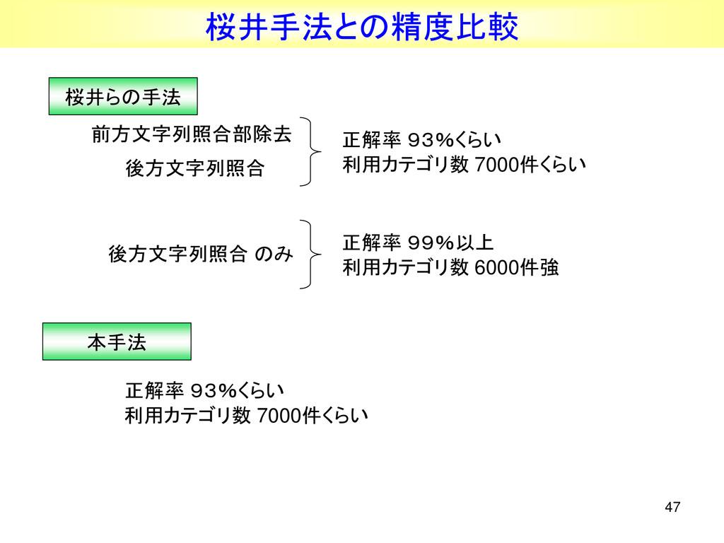 47 語彙大系クラス階層 桜井手法との精度比較 正解率 93%くらい 前方文字列照合部除去 後...