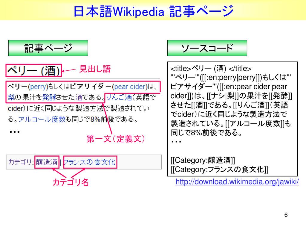 6 日本語Wikipedia 記事ページ 見出し語 第一文(定義文) カテゴリ名 <title...