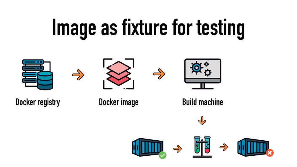 Image as fixture for testing Docker registry Do...