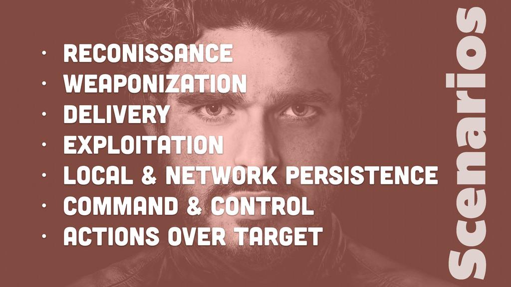 Scenarios • Reconissance • Weaponization • Deli...