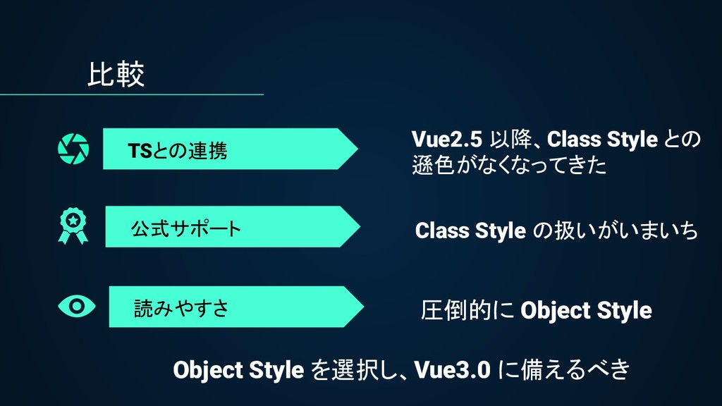比較 読みやすさ 公式サポート TSとの連携 圧倒的に Object Style Class ...