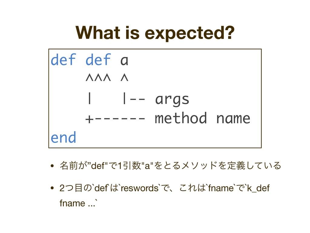 """What is expected? • ໊લ͕""""def""""Ͱ1Ҿ""""a""""ΛͱΔϝιουΛఆٛͯ͠..."""